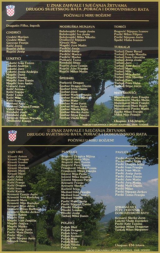 Popis imena žrtava